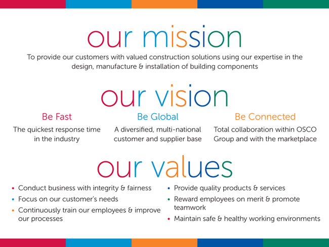 Mission vision values osco construction group for Vision industries group